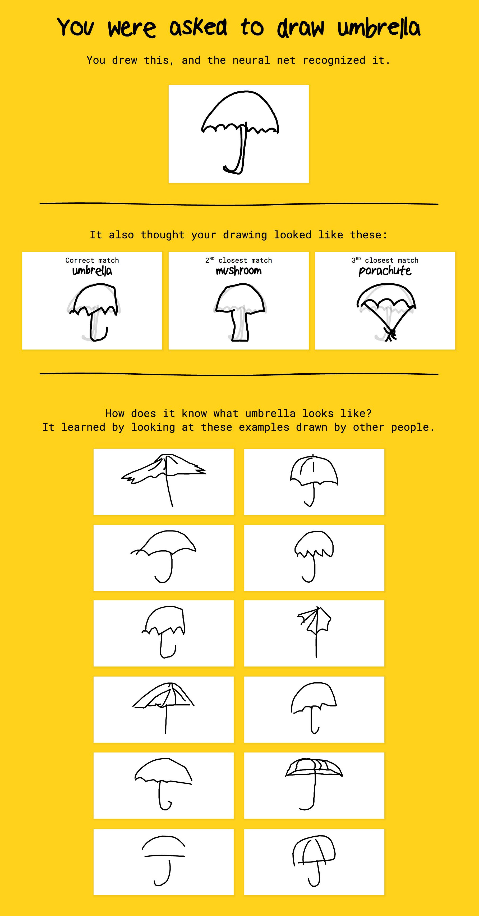 quickdraw review umbrella