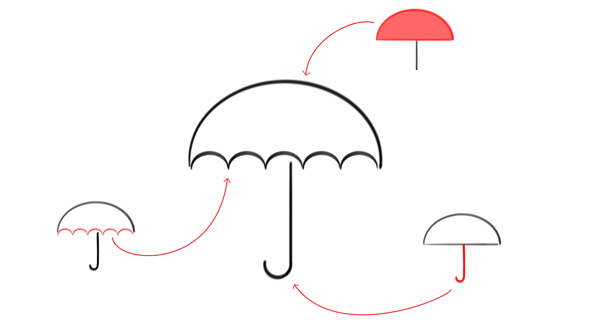 features of an umbrella