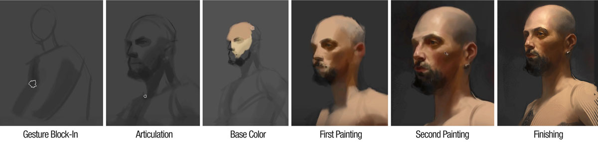 digital portrait painting sketch stages - 1 gesture block in 2 articulation 3 base color 4 first painting 5 second painting 6 finishing
